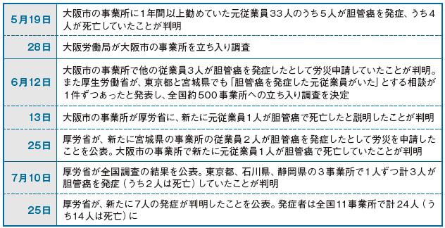 large_526209_0803_hyou1.jpg