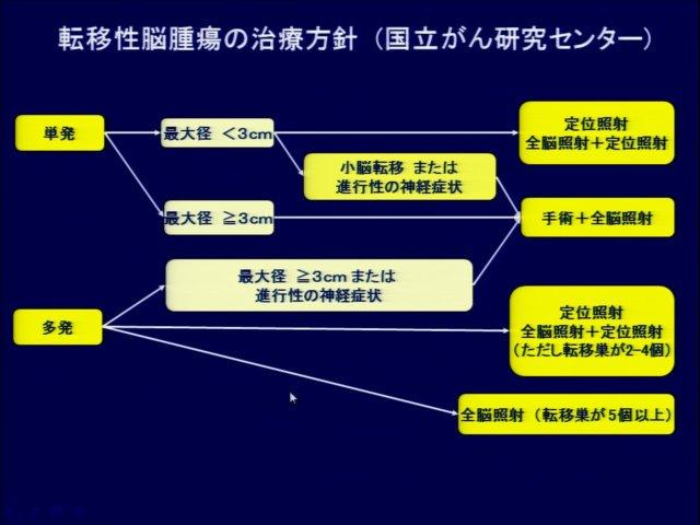 slide_0087_640_480.jpg